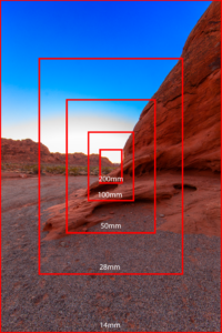Lens Compression: Impact of Focal Length on Angle of View