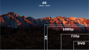 Video Basics: Common Resolutions in pixels